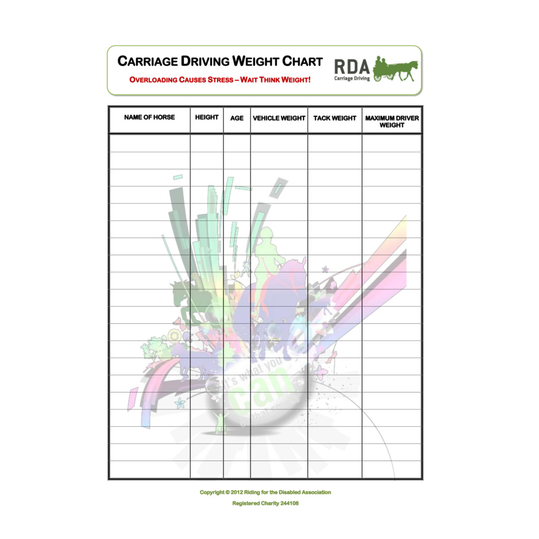 Carriage driving weight chart rda group orders carriage driving weight chart nvjuhfo Image collections